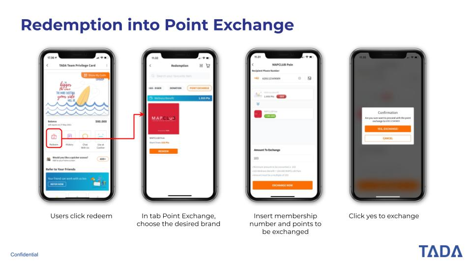 Point Exchange to MAP Point