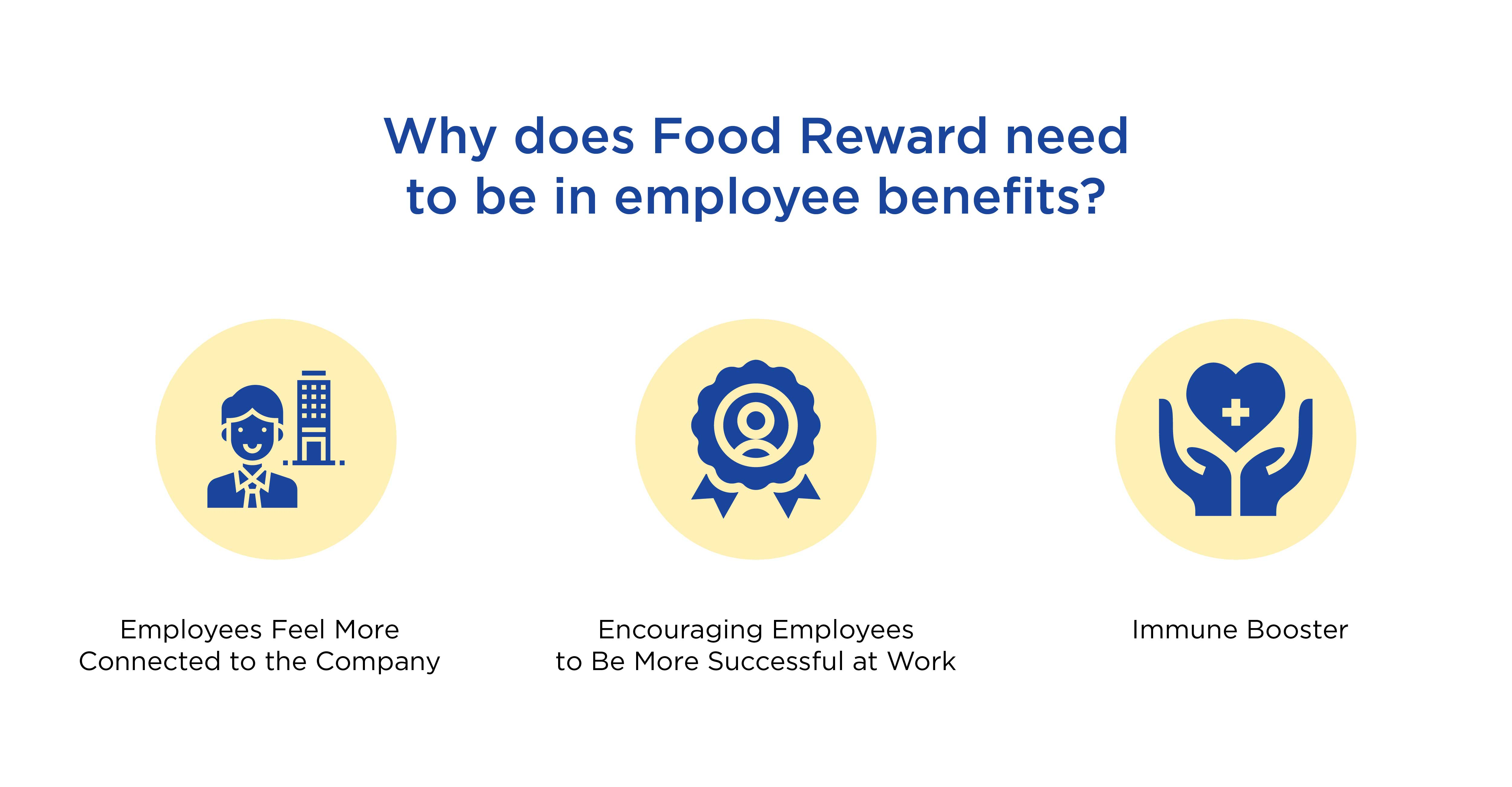 Redeem Meals and Food Delivery as Solution to Employees Stressful Situation During Covid 19-02
