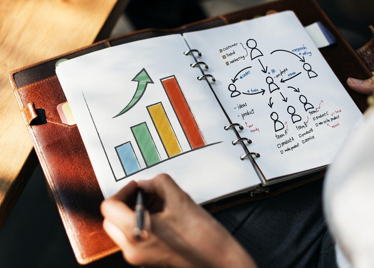 Strategi Efektif Yang Akan Tingkatkan Customer Experience