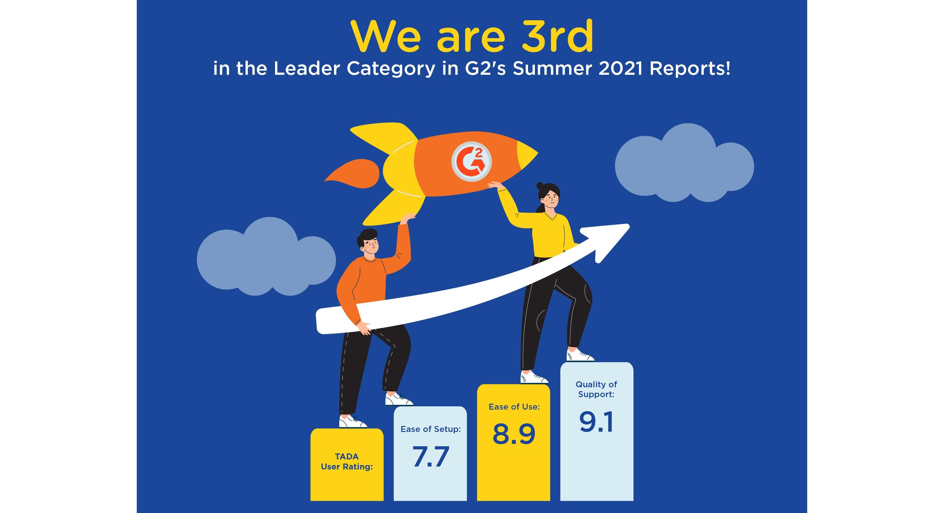TADA G2 Report Summary 2021