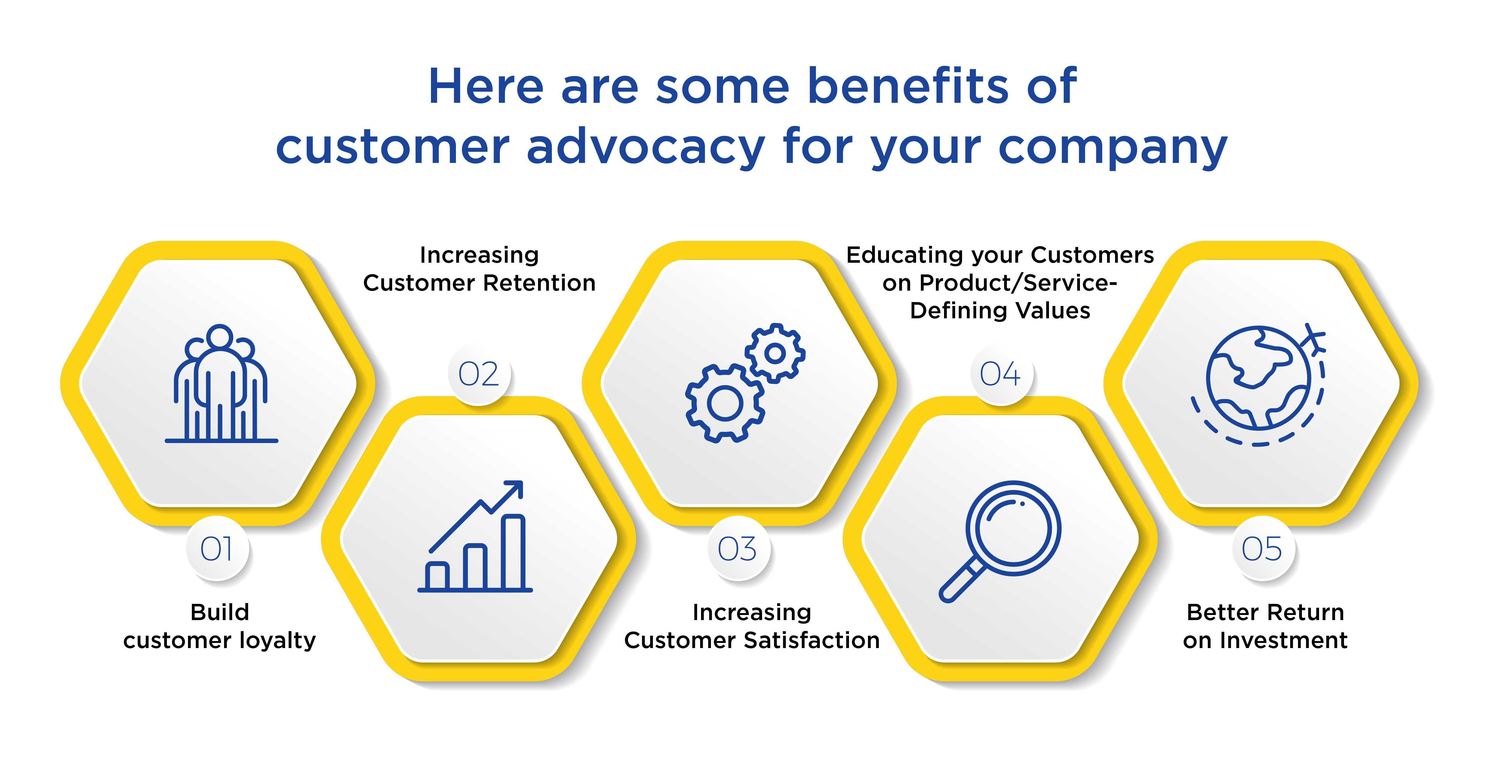 Win The Market With Customer Advocacy!-02-jpg